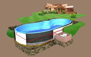 Строительство бассейна: что необходимо для старта?