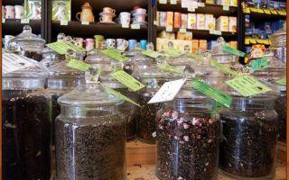 Как открыть свой бизнес по производству чая