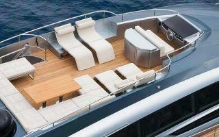Как организовать бизнес по продаже яхт и катеров