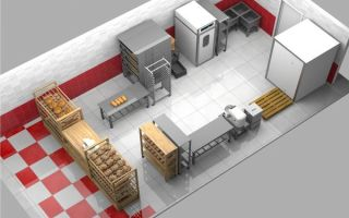 Организация процесса снабжения мини-пекарни