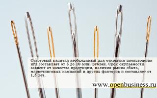 Свой бизнес: производство швейных игл