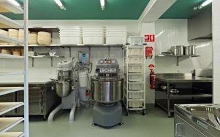 Юридические и нормативные аспекты открытия мини-пекарни