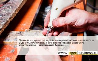 Как открыть граверную мастерскую