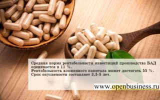 Свой бизнес: производство биологически-активных добавок