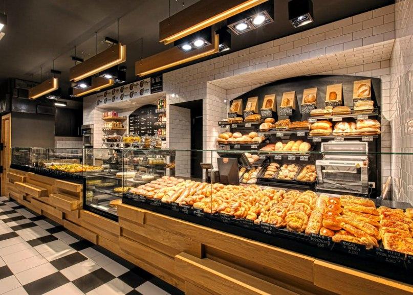 Мини-пекарня (бизнес план готовый пример с расчетами для открытия)